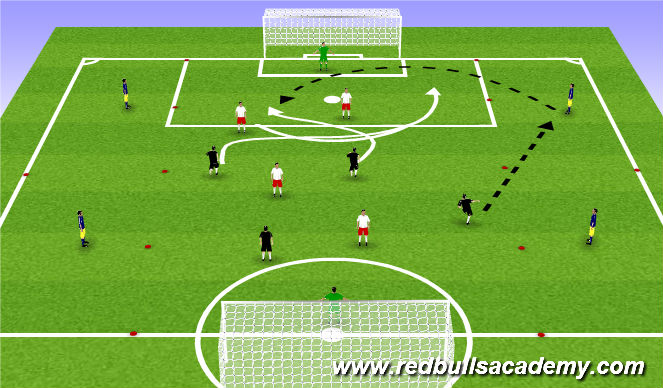 Football/Soccer Session Plan Drill (Colour): 4v4+4 w/ channels to goal