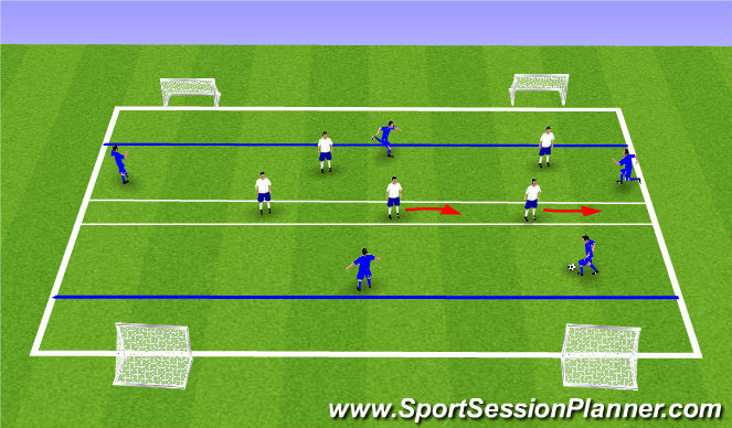 Football/Soccer Session Plan Drill (Colour): 5v5 defensive shape