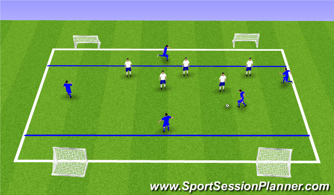 Football/Soccer Session Plan Drill (Colour): 5v5 with scoring zones