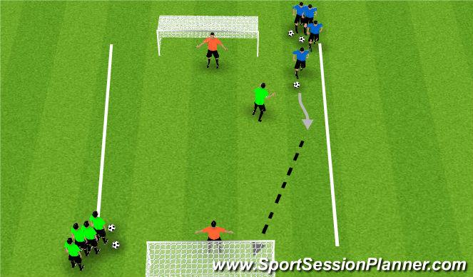 Football/Soccer Session Plan Drill (Colour): 1 v 1 Transition Game