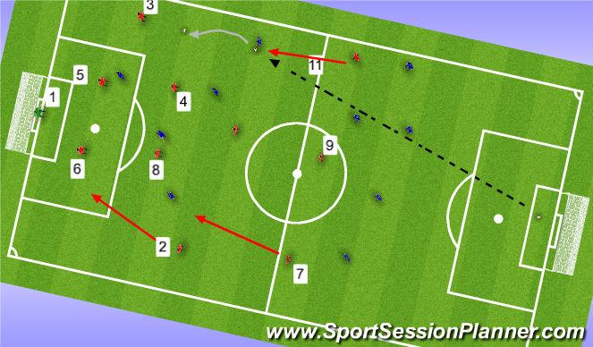 Football/Soccer Session Plan Drill (Colour): FULL BACK DEFENDING DUTIES