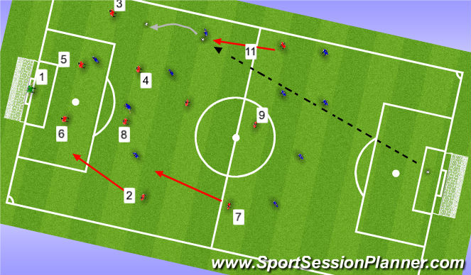 Football/Soccer Session Plan Drill (Colour): FULL BACK DEFENDING DUTIES