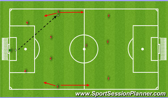 Football/Soccer Session Plan Drill (Colour): ATTACKING  DECISIONS OF THE FULL BACK