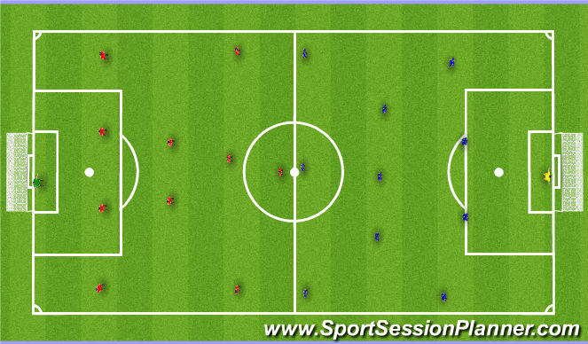 Football/Soccer Session Plan Drill (Colour): ATTACKING/DEFENDING RESPONSIBILITIES OF THE FULL BACK