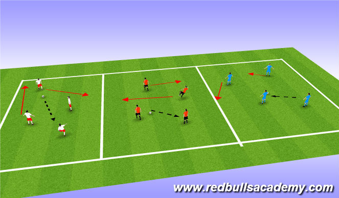 Football/Soccer Session Plan Drill (Colour): Warm-Up (technical)