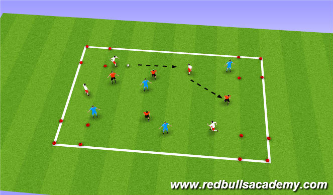 Football/Soccer Session Plan Drill (Colour): Activity 1 & 2