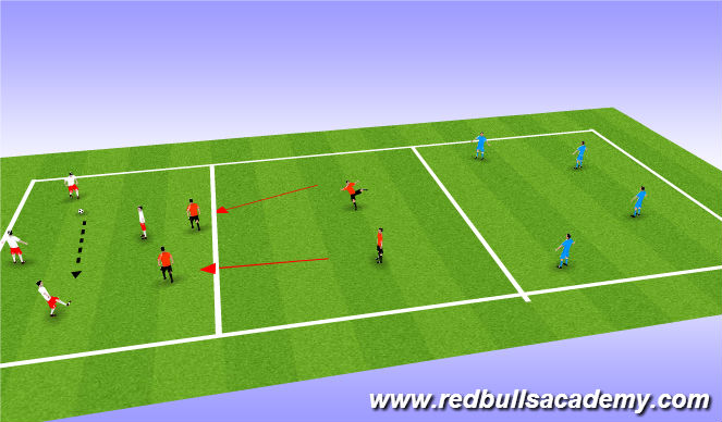 Football/Soccer Session Plan Drill (Colour): Alternate Activity