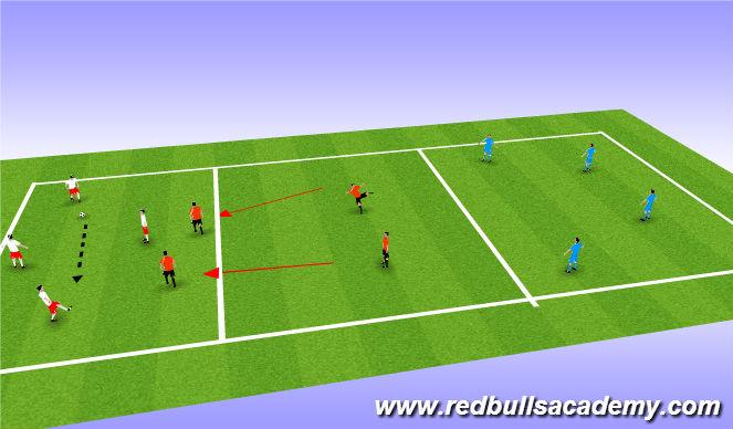 Football/Soccer Session Plan Drill (Colour): Alternate Activity