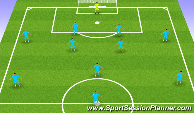 Football/Soccer Session Plan Drill (Colour): Full Field Functional #4