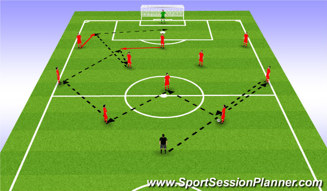 Football/Soccer Session Plan Drill (Colour): Passing Pattern # 1