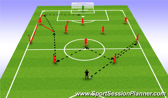 Football/Soccer Session Plan Drill (Colour): Passing Pattern # 2
