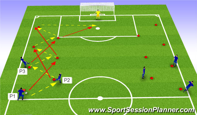 Football/Soccer Session Plan Drill (Colour): Drill - Overlapping