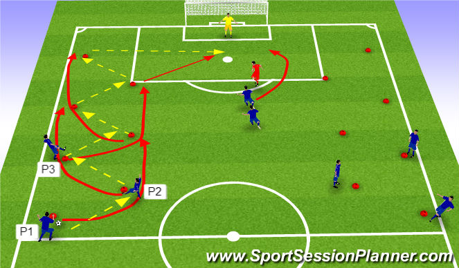 Football/Soccer Session Plan Drill (Colour): Overlapping Loop