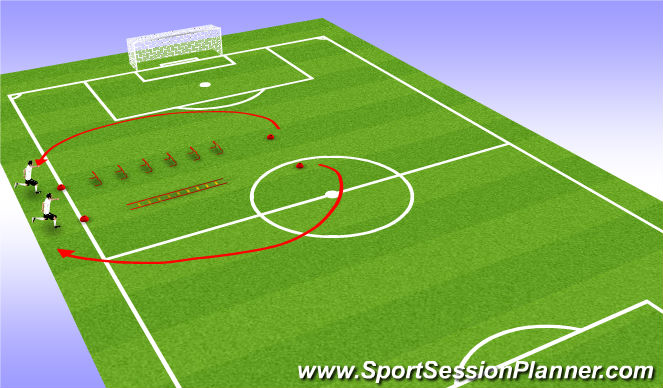 Football/Soccer Session Plan Drill (Colour): Hurdles & Ladders