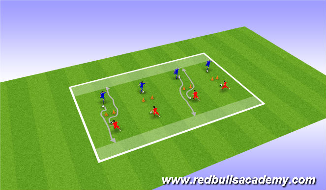 Football/Soccer Session Plan Drill (Colour): DRIBBLING/FEINTING/TURNING