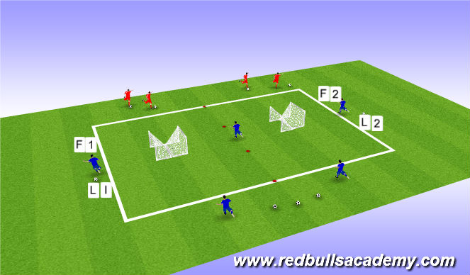 Football/Soccer Session Plan Drill (Colour): 1V1 / 2V2