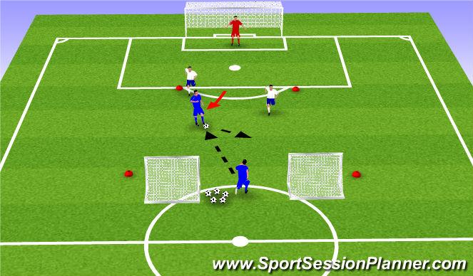 Football/Soccer Session Plan Drill (Colour): 2v2 Funnel