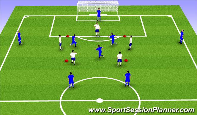 Football/Soccer Session Plan Drill (Colour): 5v3->8v5