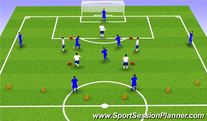 Football/Soccer Session Plan Drill (Colour): 5v3->8v5 to targets