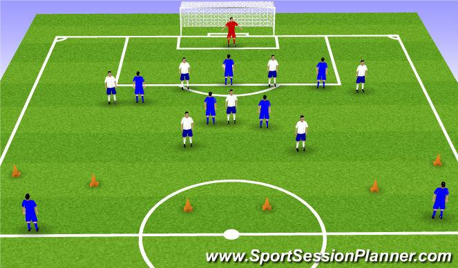 Football/Soccer Session Plan Drill (Colour): 5v7