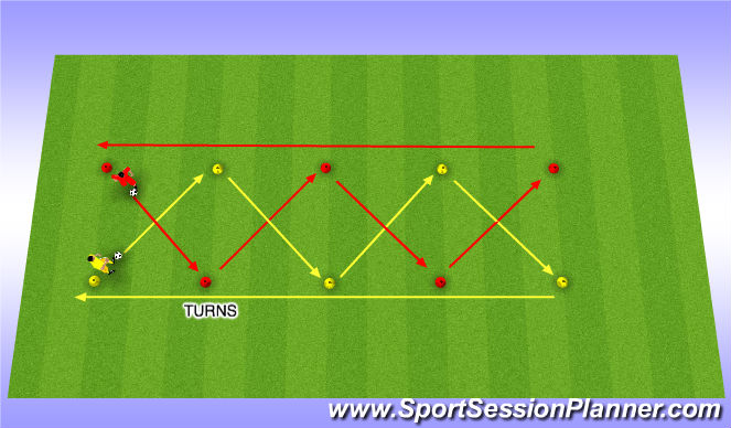 Football/Soccer Session Plan Drill (Colour): Turns and Shielding Moves