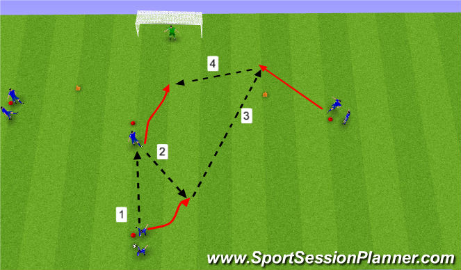 Football/Soccer Session Plan Drill (Colour): Uppspil á mark.