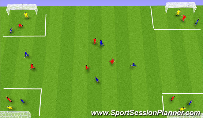 Football/Soccer Session Plan Drill (Colour): 5 sendingar + 1V1.