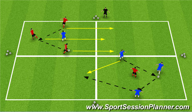 Football/Soccer Session Plan Drill (Colour): 3 vs 1 Transition