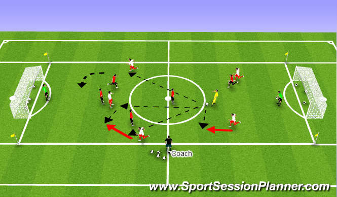 Football/Soccer Session Plan Drill (Colour): 6v6+1 Passing/Support