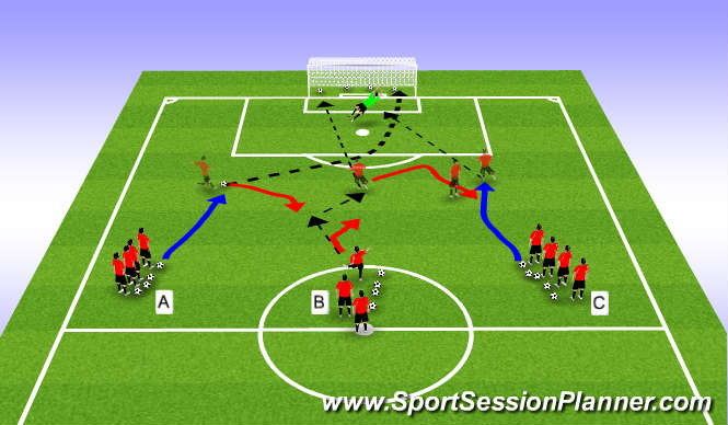Football/Soccer Session Plan Drill (Colour): 3 line shooting