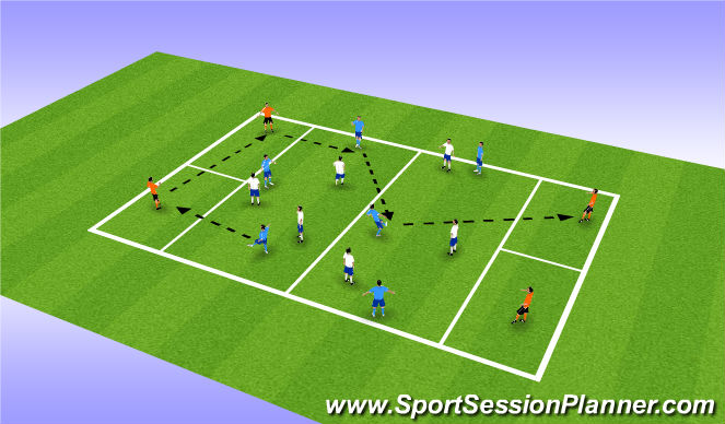 Football/Soccer Session Plan Drill (Colour): MDG Possession game