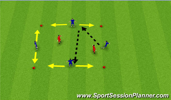 Football/Soccer Session Plan Drill (Colour): 4v2