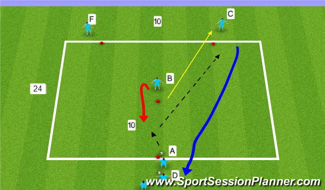 Football/Soccer Session Plan Drill (Colour): Y passing 1