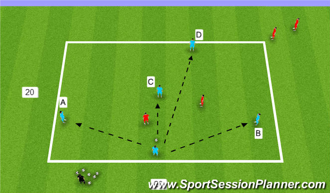 Football/Soccer Session Plan Drill (Colour): 5 v 2 possession