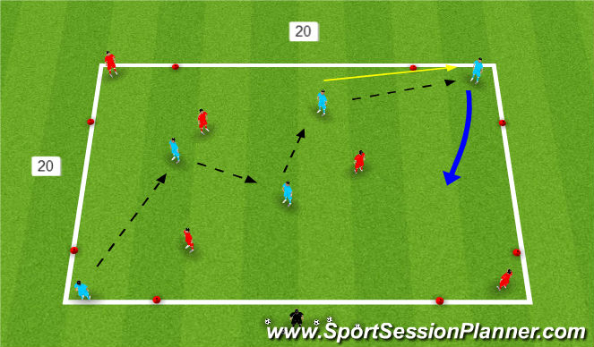 Football/Soccer Session Plan Drill (Colour): 3 v 3 to corner targets