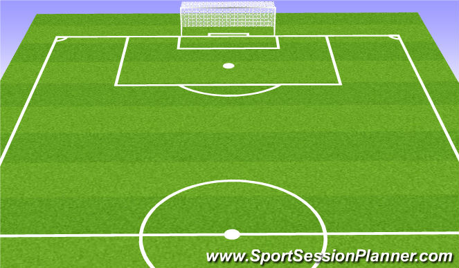 Football/Soccer Session Plan Drill (Colour): 7v7 with restrictions