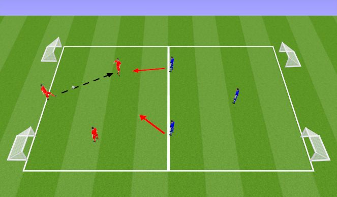 Football/Soccer Session Plan Drill (Colour): 3v3 to 2 goals