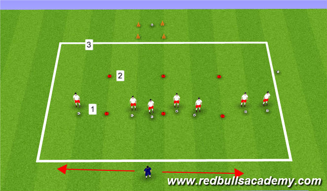 Football/Soccer Session Plan Drill (Colour): Hit the Coach