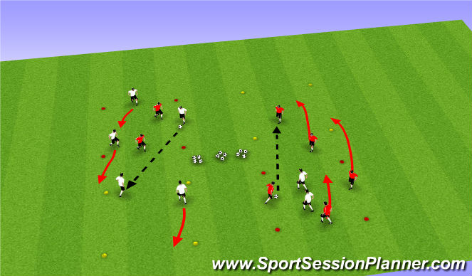 Football/Soccer Session Plan Drill (Colour): Part II: Rondo Rotation