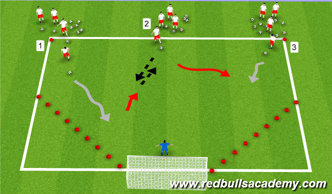 Football/Soccer Session Plan Drill (Colour): Main Theme V