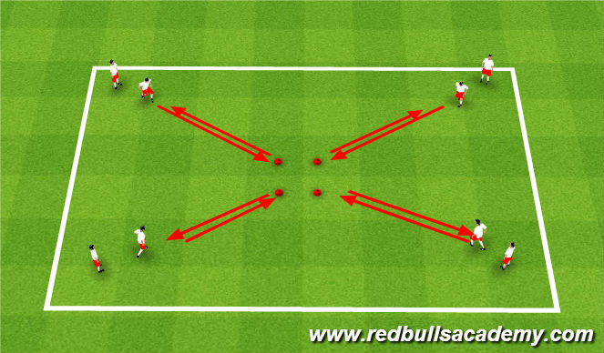 Football/Soccer Session Plan Drill (Colour): Main Theme 1- Unopposed