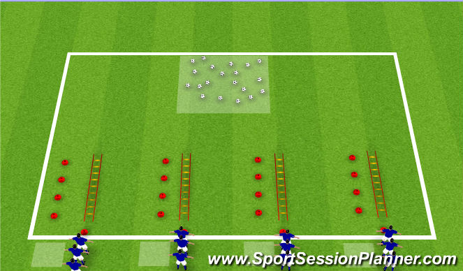 Football/Soccer Session Plan Drill (Colour): Warm up SAQ / Ball skills