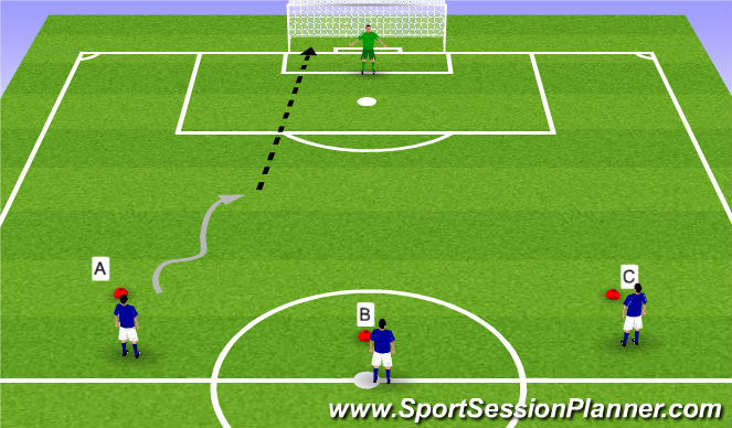 Football/Soccer Session Plan Drill (Colour): ABC Finish drill