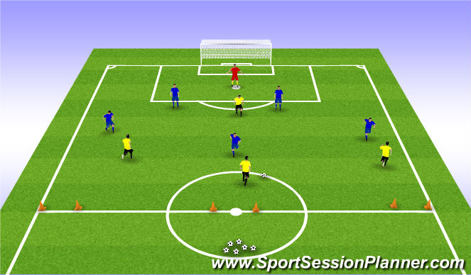 Football/Soccer Session Plan Drill (Colour): Transition / Penetration