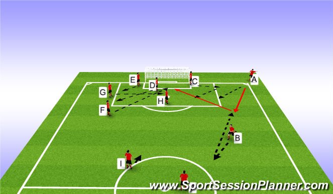 Football/Soccer Session Plan Drill (Colour): Set-up -
