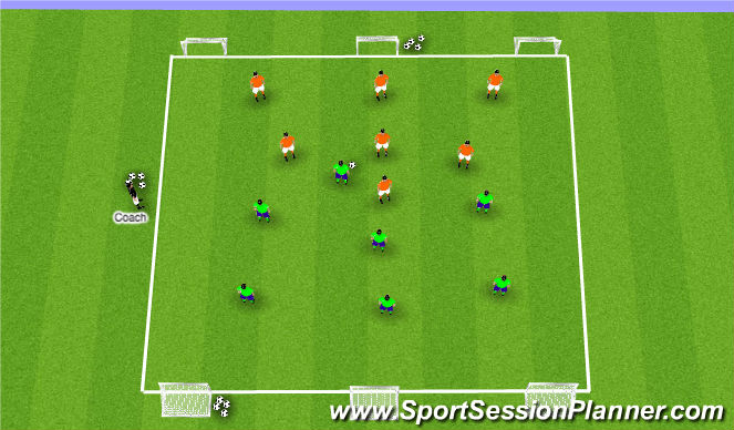 Football/Soccer Session Plan Drill (Colour): Extended Small-Sided Activity