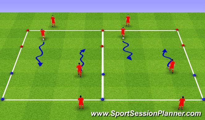 Football/Soccer Session Plan Drill (Colour): Coerver Lanes
