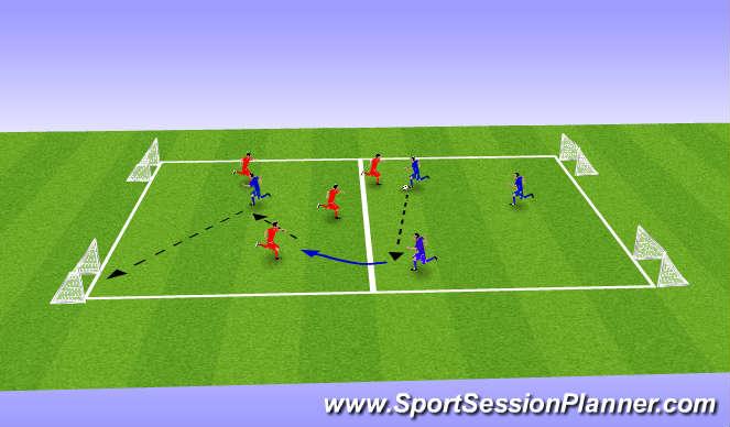 Football/Soccer Session Plan Drill (Colour): regular 4 goal game