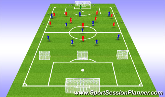 Football/Soccer Session Plan Drill (Colour): Half Pitch Practice
