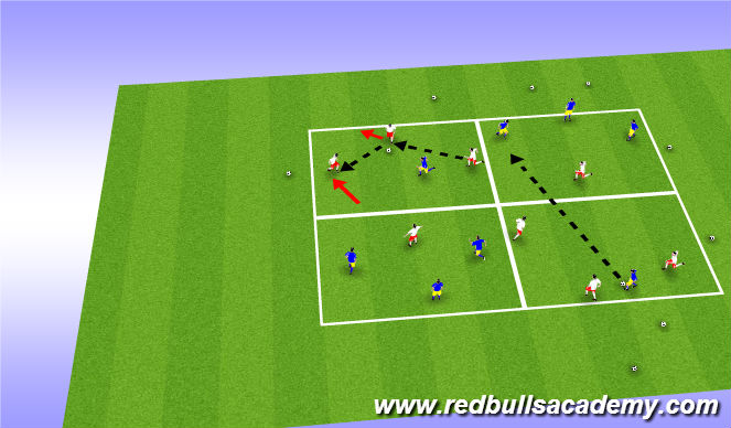 Football/Soccer: Playing out of the Back (Tactical: Playing